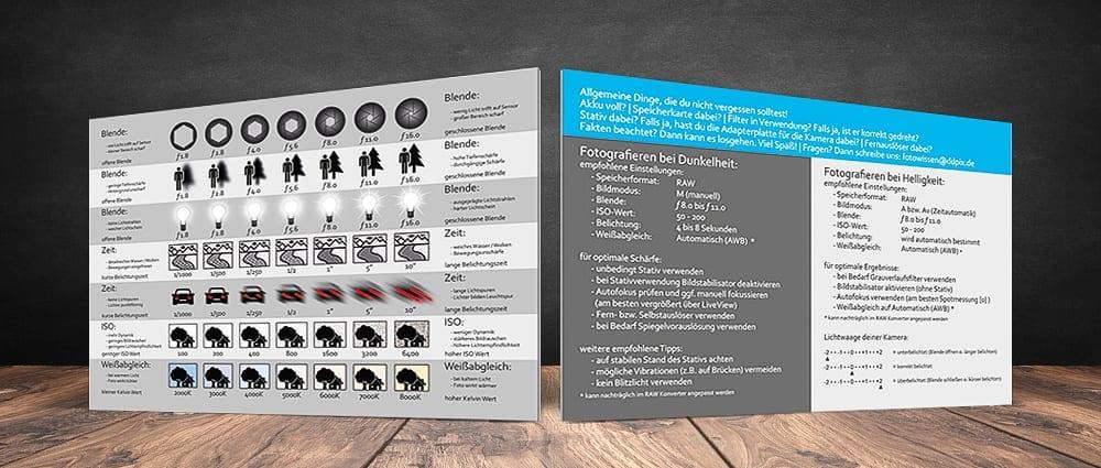 Fotogtrafie Checkkarte, der perfekte Spickzettel für jeden Fotografen