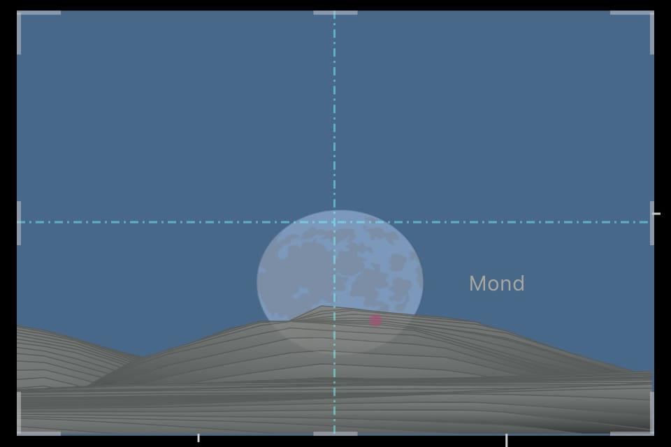 Simulation des Mondaufgangs